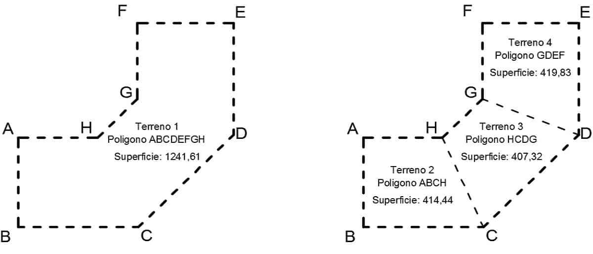 subdivision predial