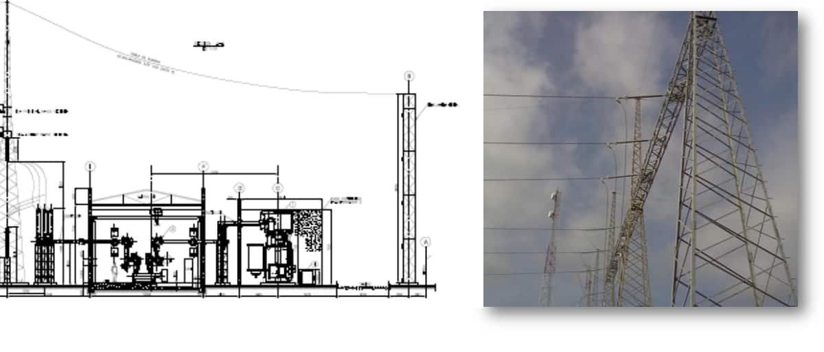 Permisos y estudios ambientales de proyectos eléctricos